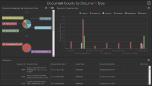 OnBase Reporting Dashboard